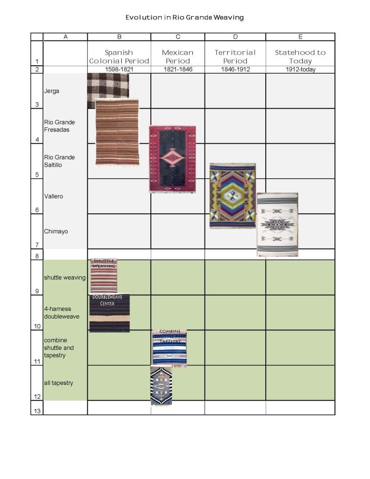 RG weaving historywpics_Page_1