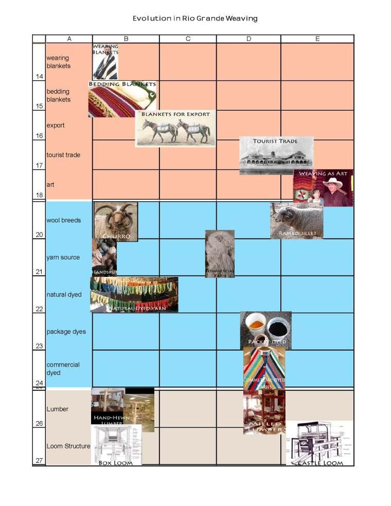 RG weaving historywpics_Page_2